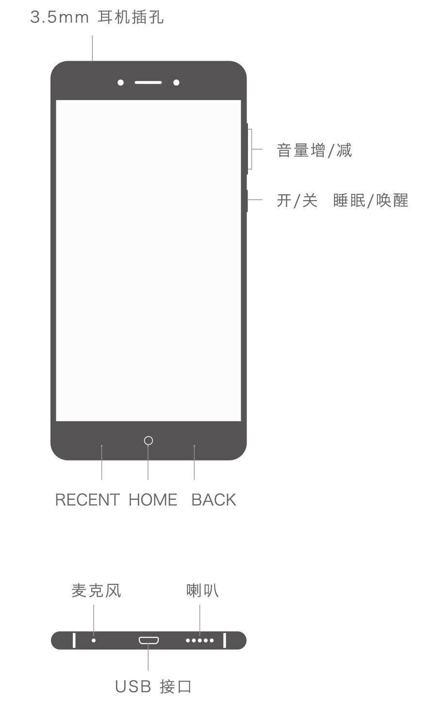 基站设计论文_gsm手机能用3g卡